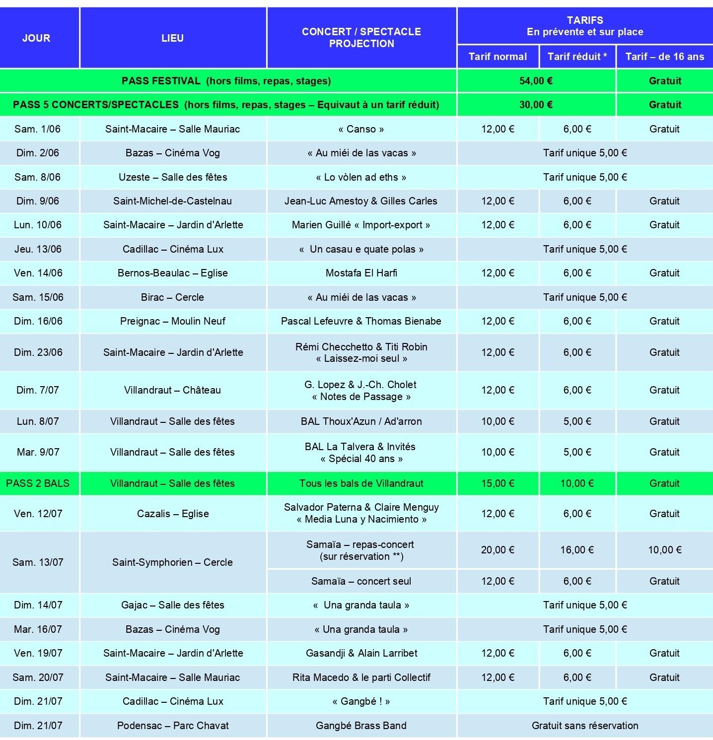 28èmes Nuits Atypiques tarifs 2019 biletterie 2 mise en forme DP - Tarifs NA 2019_page-0001